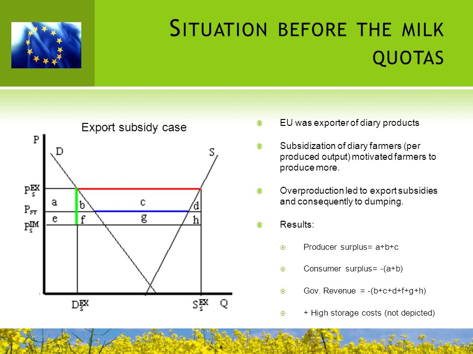 S ITUATION BEFORE THE MILK QUOTAS EU was exporter of diary products Subsidization of diary farmers (per produced output) motivated farmers to produce