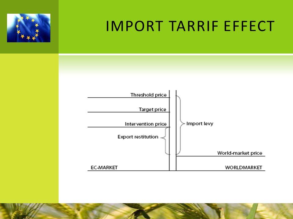 IMPORT TARRIF EFFECT