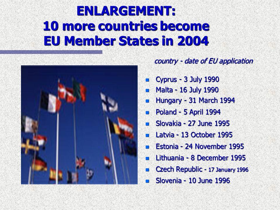 ENLARGEMENT: 10 more countries become EU Member States in 2004 country - date of EU application n Cyprus - 3 July 1990 n Malta - 16 July 1990 n Hungar
