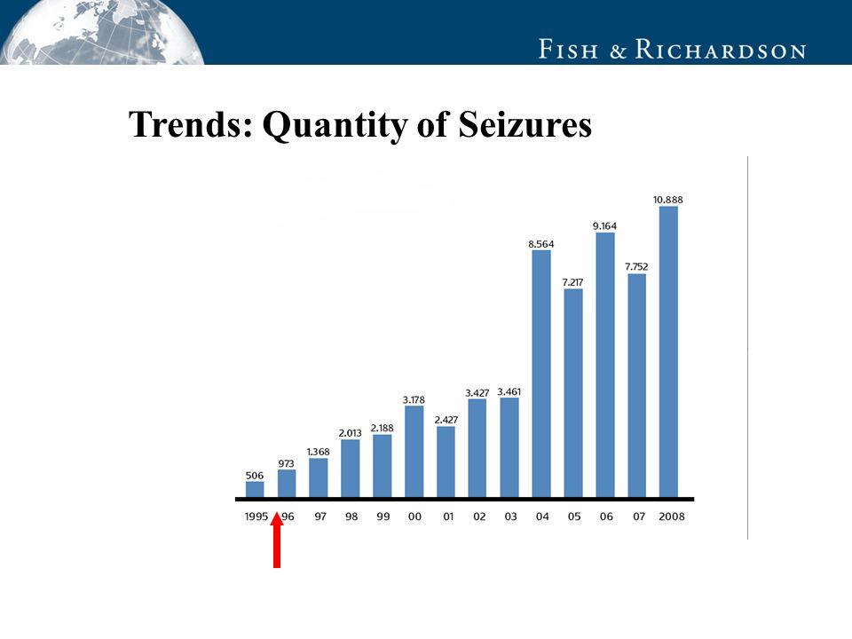 Trends: Quantity of Seizures