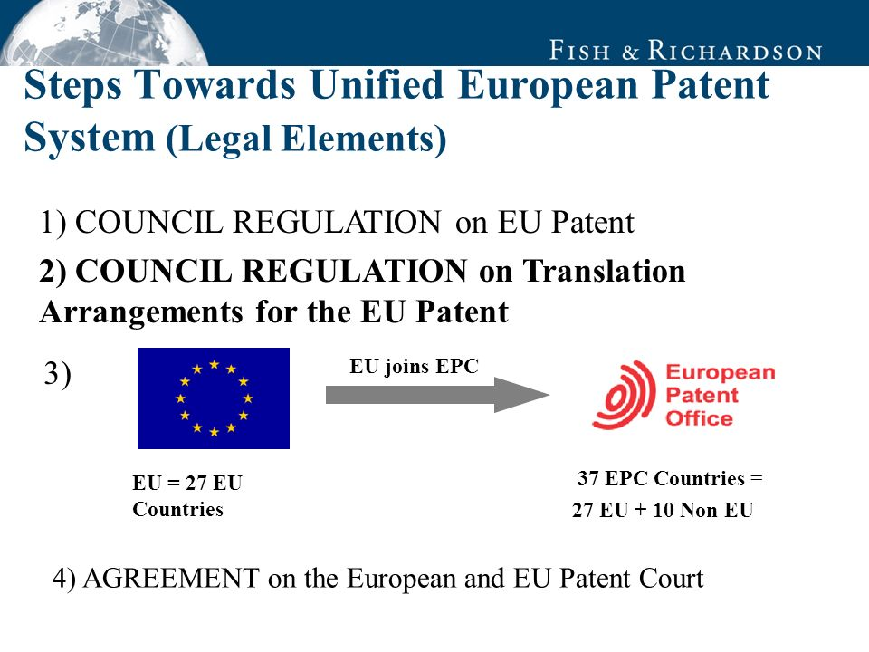 Steps Towards Unified European Patent System (Legal Elements) 1) COUNCIL REGULATION on EU Patent 2) COUNCIL REGULATION on Translation Arrangements for