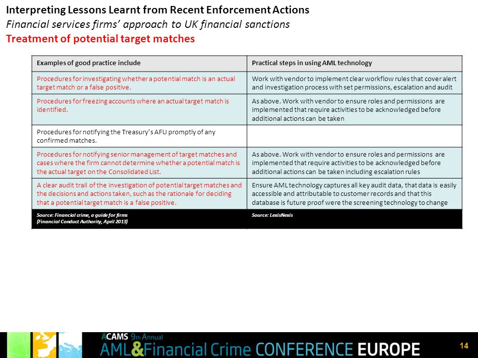 14 Examples of good practice includePractical steps in using AML technology Procedures for investigating whether a potential match is an actual target