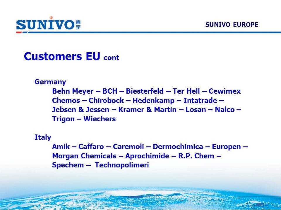 SUNIVO EUROPE Customers EU cont Germany Behn Meyer – BCH – Biesterfeld – Ter Hell – Cewimex Chemos – Chirobock – Hedenkamp – Intatrade – Jebsen & Jessen – Kramer & Martin – Losan – Nalco – Trigon – Wiechers Italy Amik – Caffaro – Caremoli – Dermochimica – Europen – Morgan Chemicals – Aprochimide – R.P.