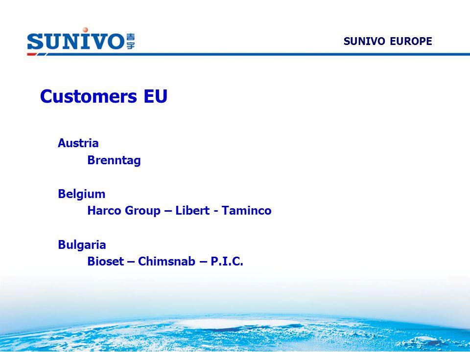 Customers EU Austria Brenntag Belgium Harco Group – Libert - Taminco Bulgaria Bioset – Chimsnab – P.I.C.