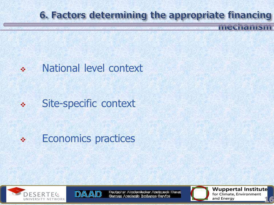 National level context Site-specific context Economics practices 16