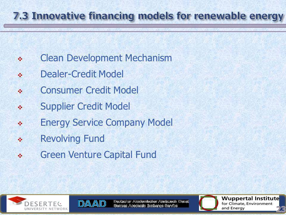 Clean Development Mechanism Dealer-Credit Model Consumer Credit Model Supplier Credit Model Energy Service Company Model Revolving Fund Green Venture