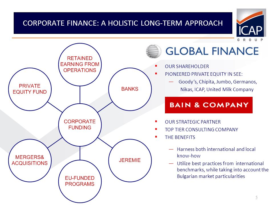 5 5 CORPORATE FINANCE: A HOLISTIC LONG-TERM APPROACH Staff; OUR STRATEGIC PARTNER TOP TIER CONSULTING COMPANY THE BENEFITS Harness both international and local know-how Utilize best practices from international benchmarks, while taking into account the Bulgarian market particularities OUR SHAREHOLDER PIONEERED PRIVATE EQUITY IN SEE: Goodys, Chipita, Jumbo, Germanos, Nikas, ICAP, United Milk Company