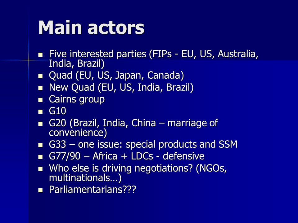Main actors Five interested parties (FIPs - EU, US, Australia, India, Brazil) Five interested parties (FIPs - EU, US, Australia, India, Brazil) Quad (