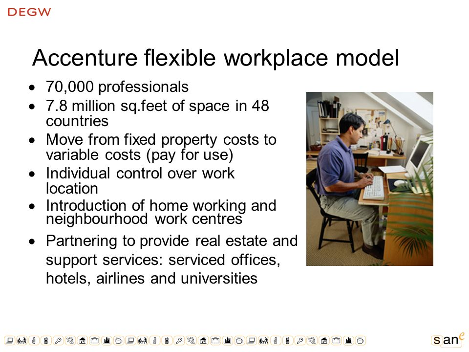 Accenture flexible workplace model 70,000 professionals 7.8 million sq.feet of space in 48 countries Move from fixed property costs to variable costs (pay for use) Individual control over work location Introduction of home working and neighbourhood work centres Partnering to provide real estate and support services: serviced offices, hotels, airlines and universities