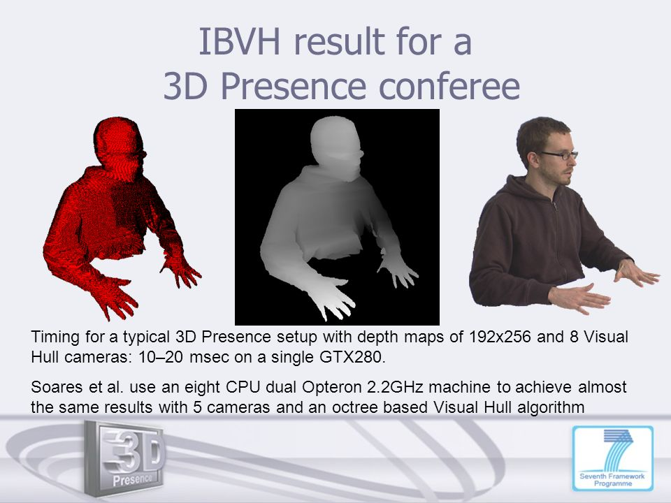 IBVH result for a 3D Presence conferee Timing for a typical 3D Presence setup with depth maps of 192x256 and 8 Visual Hull cameras: 10–20 msec on a si