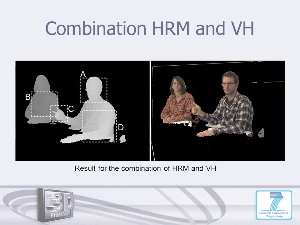 Combination HRM and VH Result for the combination of HRM and VH