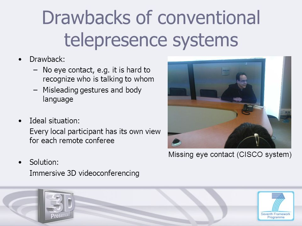 Drawbacks of conventional telepresence systems Drawback: –No eye contact, e.g. it is hard to recognize who is talking to whom –Misleading gestures and