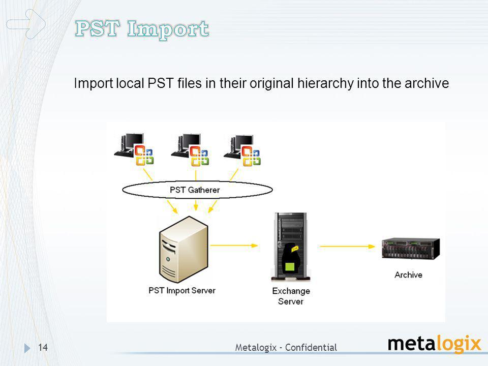 Metalogix - Confidential14 Import local PST files in their original hierarchy into the archive
