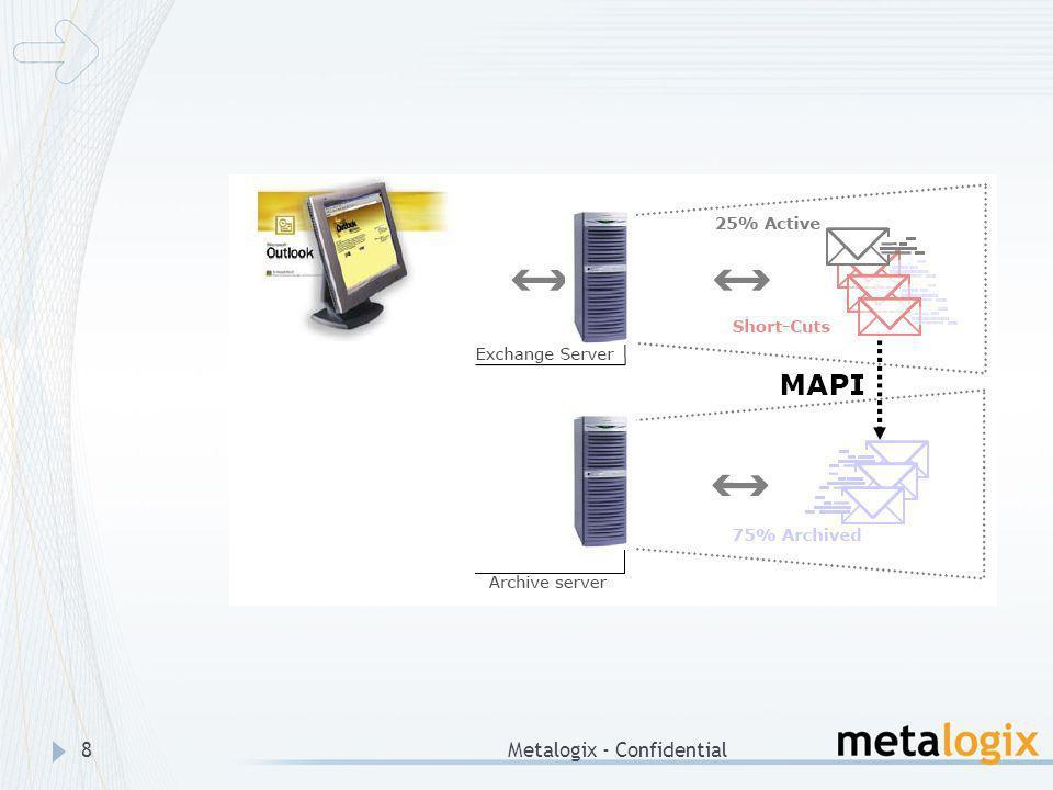 Metalogix - Confidential19 Multiple archiving locations