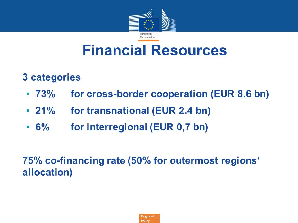 Regional Policy Financial Resources 3 categories 73%for cross-border cooperation (EUR 8.6 bn) 21% for transnational (EUR 2.4 bn) 6% for interregional