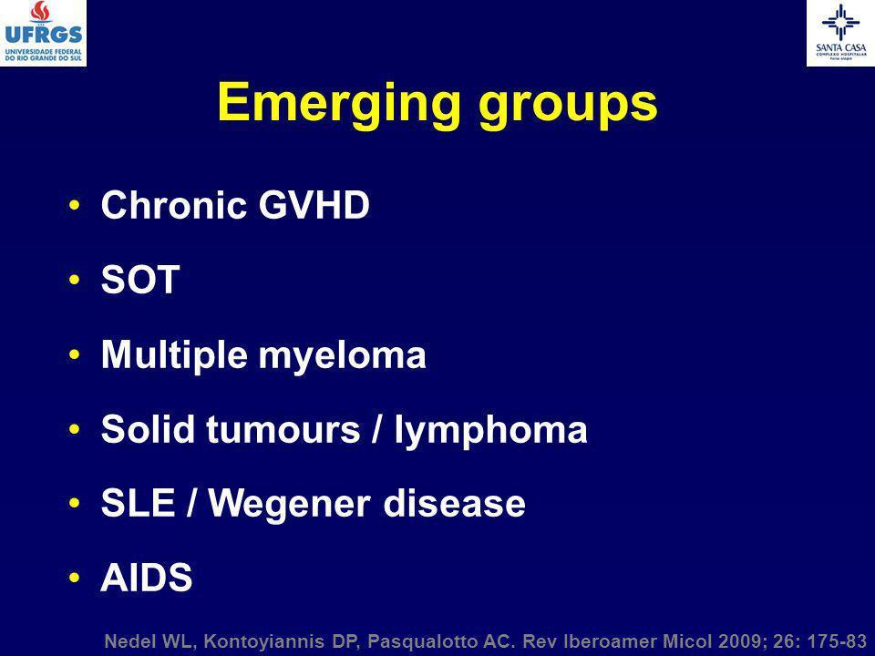 Chronic GVHD SOT Multiple myeloma Solid tumours / lymphoma SLE / Wegener disease AIDS Emerging groups Nedel WL, Kontoyiannis DP, Pasqualotto AC. Rev I