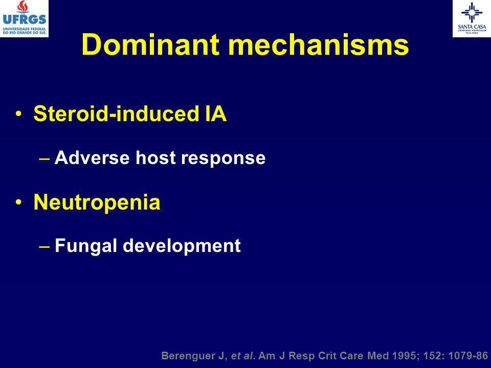 Dominant mechanisms Berenguer J, et al. Am J Resp Crit Care Med 1995; 152: 1079-86 Steroid-induced IA –Adverse host response Neutropenia –Fungal devel