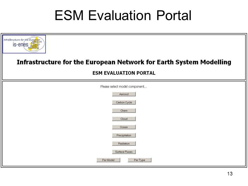 13 ESM Evaluation Portal