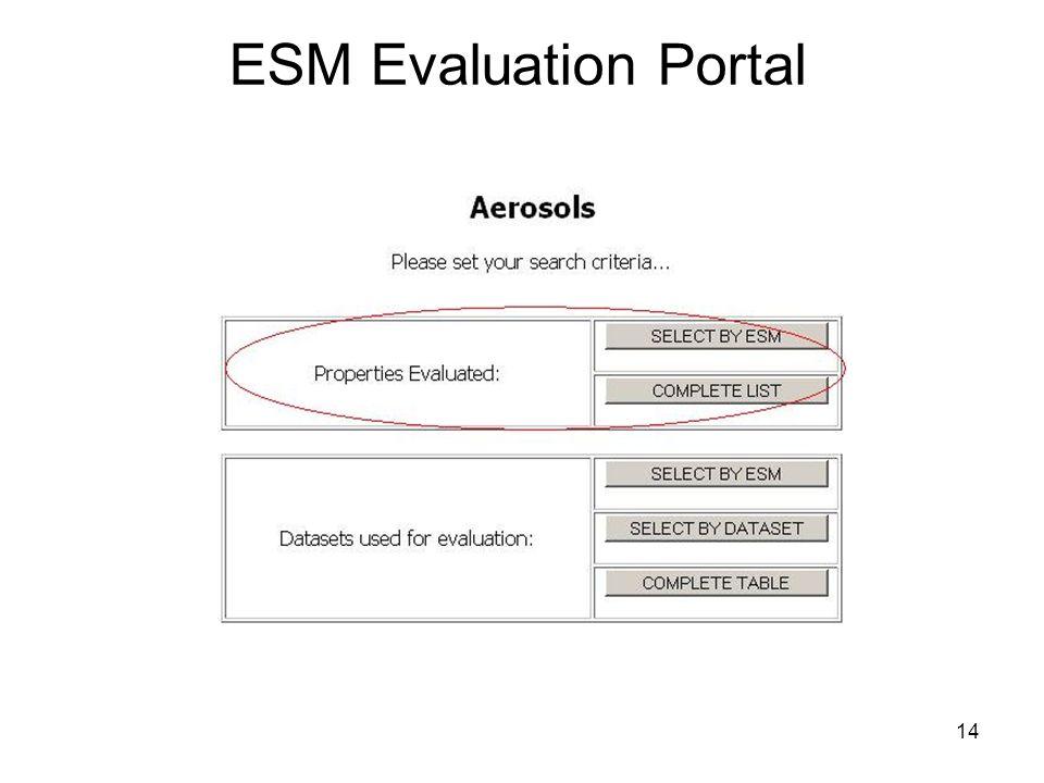 14 ESM Evaluation Portal