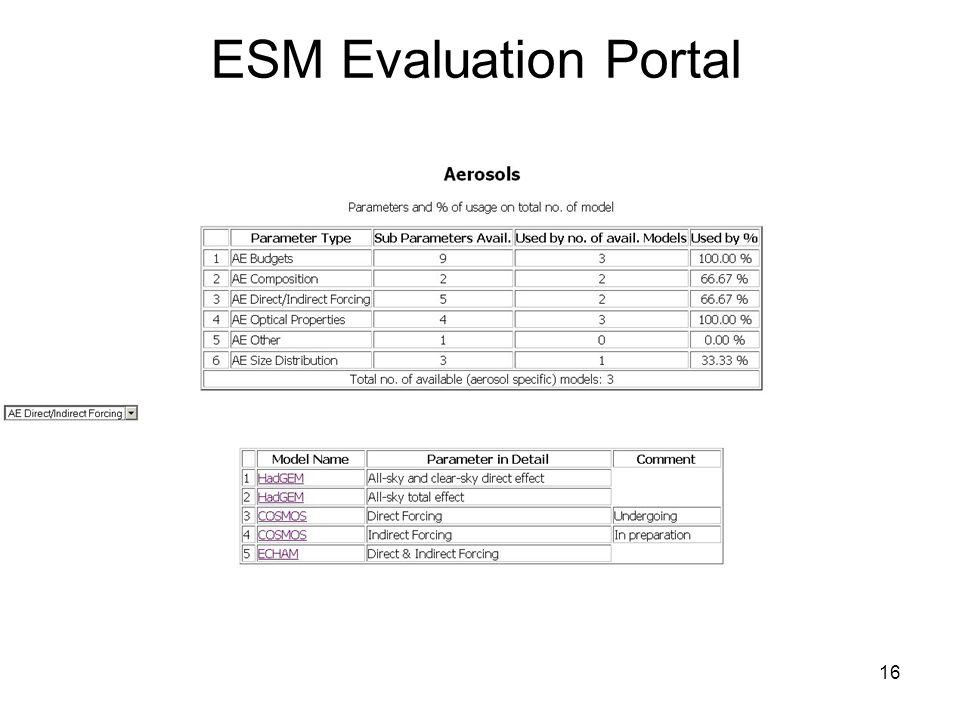 16 ESM Evaluation Portal