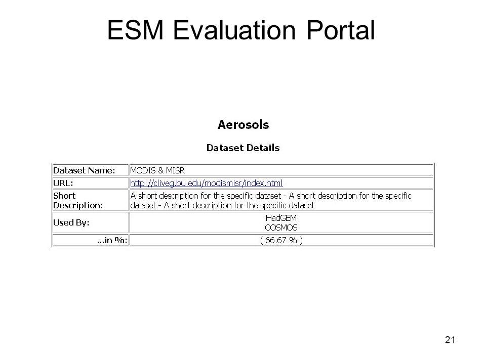 21 ESM Evaluation Portal