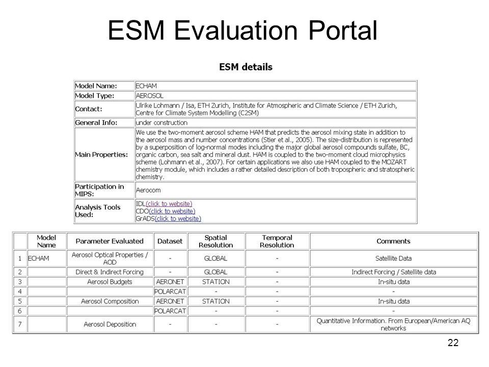 22 ESM Evaluation Portal