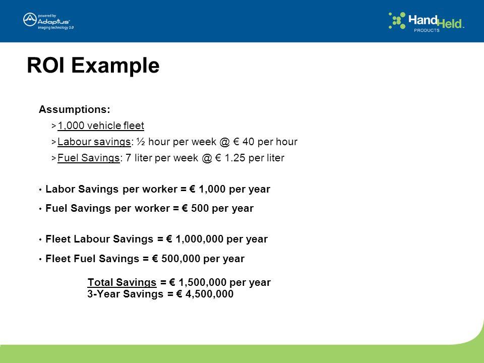 ROI Example Assumptions: > 1,000 vehicle fleet > Labour savings: ½ hour per week @ 40 per hour > Fuel Savings: 7 liter per week @ 1.25 per liter Labor