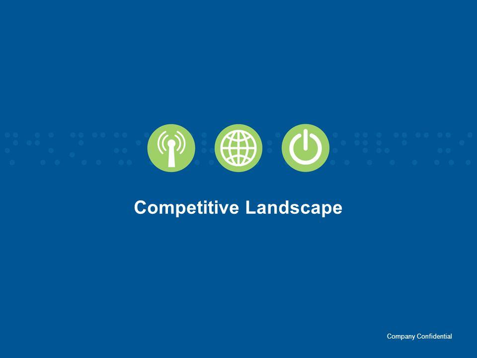 Competitive Landscape Company Confidential