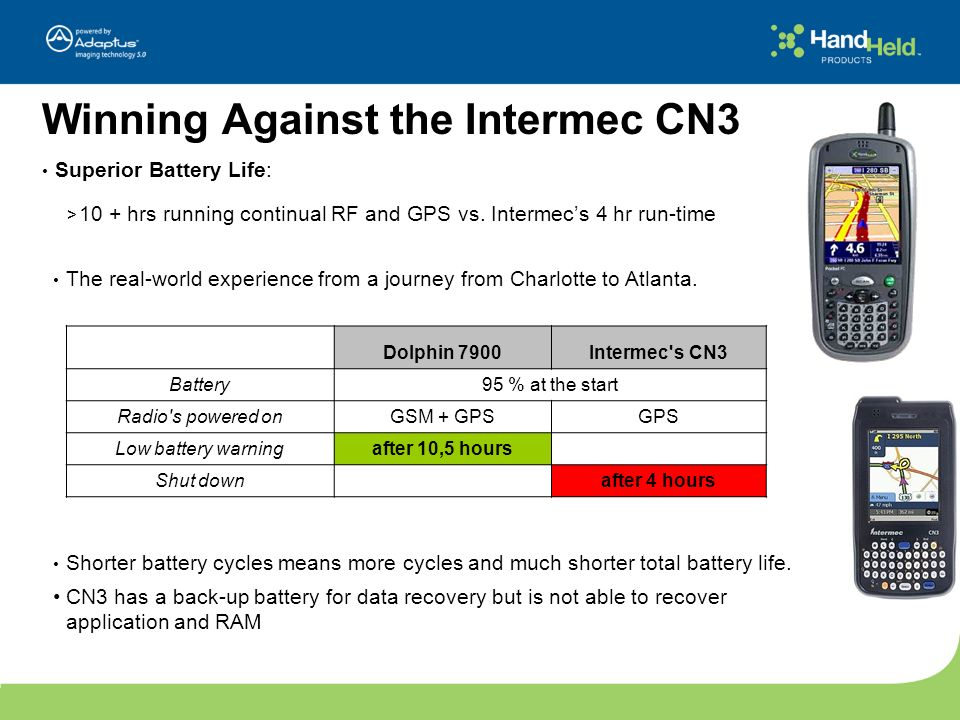 Winning Against the Intermec CN3 Superior Battery Life: > 10 + hrs running continual RF and GPS vs. Intermecs 4 hr run-time The real-world experience