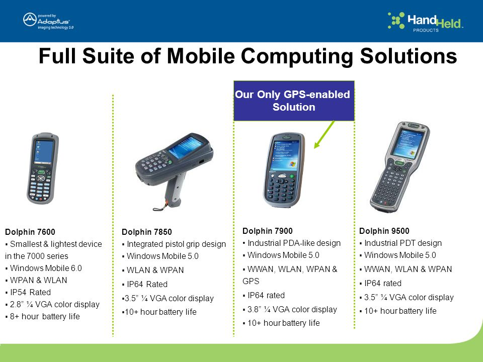 Full Suite of Mobile Computing Solutions Dolphin 7600 Smallest & lightest device in the 7000 series Windows Mobile 6.0 WPAN & WLAN IP54 Rated 2.8 ¼ VG