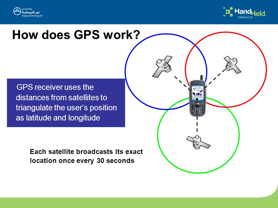 Each satellite broadcasts its exact location once every 30 seconds How does GPS work? GPS receiver uses the distances from satellites to triangulate t