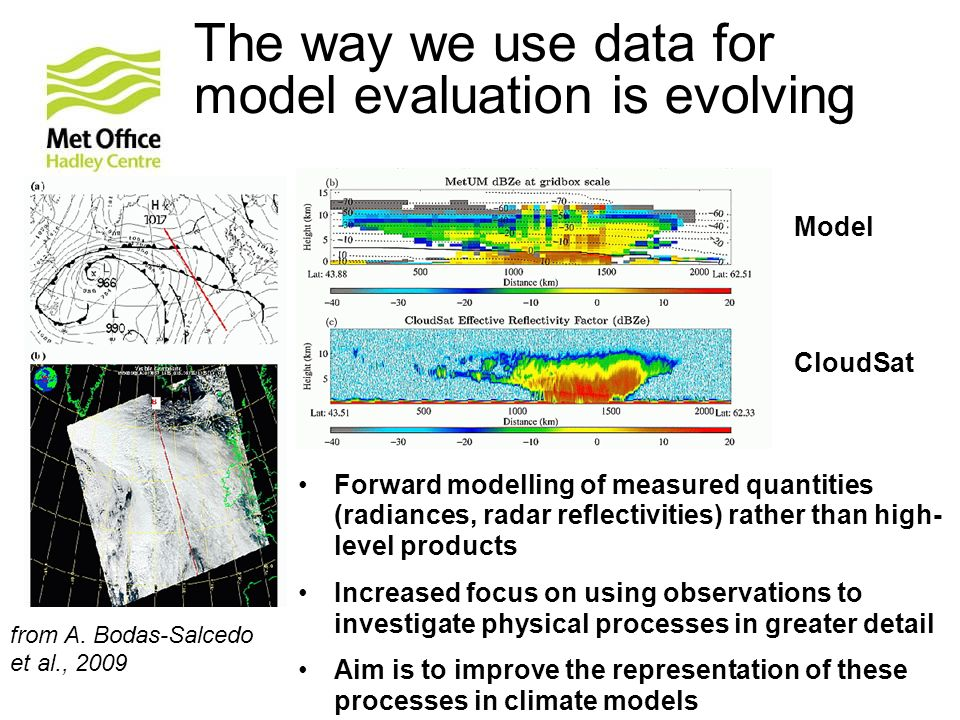 Slide 12 Objectives of CMUG Support integration within the CCI programme –Through requirements and user assessment from the Climate Modelling Community –Through feedback from a climate system perspective Foster the exploitation of Global Satellite Data Products within the Climate Modelling Community –By promoting the use of CCI data sets to climate modellers –By building partnership and links with existing research organisations, networks and scientific bodies of the Climate Modelling Community.