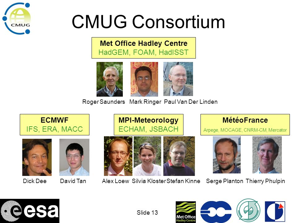 Slide 14 Met Office Hadley Centre Climate Modelling NWP HadGEM3, FOAM, HadSST ECMWF Reanalyses NWP IFS (ERA-Interim) MACC MPI-Hamburg Climate Modelling ECHAM6, JSBACH MétéoFrance Climate Modelling NWP Arpege, MERCATOR CNRM-CM, MOCAGE Climate Modellers Reanalyses ESA CCI projects Sea-level Sea surface temperature Ocean Colour Glaciers and ice caps Land Cover Fire disturbance Cloud properties Ozone Aerosols Greenhouse Gases CMUG Consortium and models