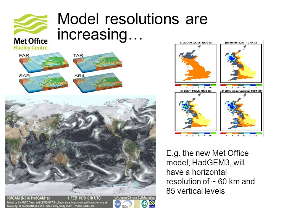Slide 6 Issues for climate modelling Higher resolution (horiz, vertical, time) Regional climate prediction (e.g.
