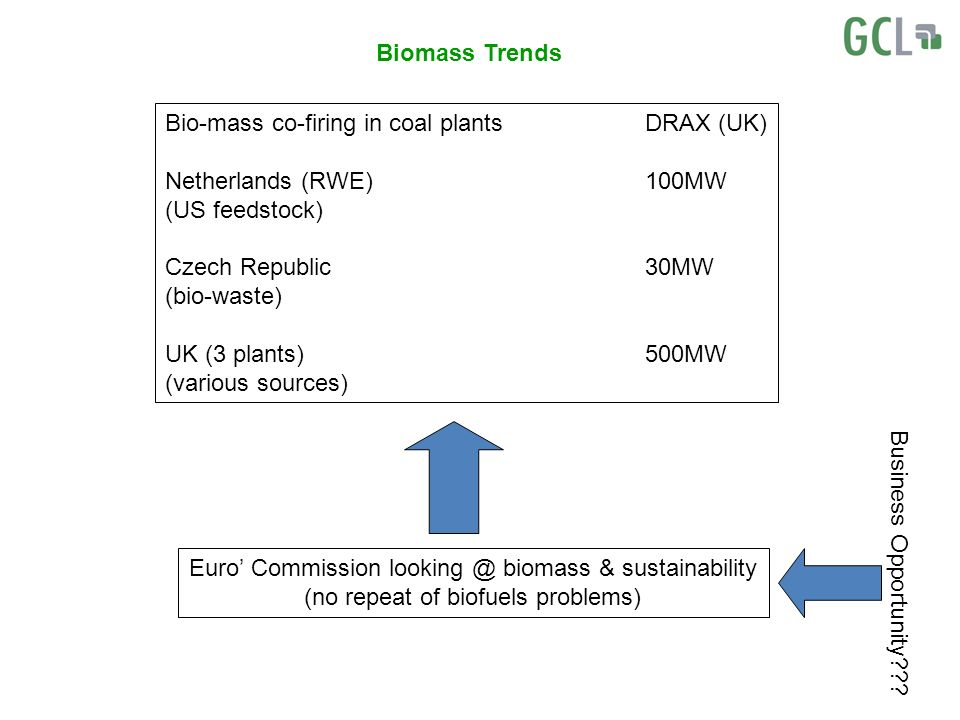 Biomass Trends Bio-mass co-firing in coal plantsDRAX (UK) Netherlands (RWE)100MW (US feedstock) Czech Republic30MW (bio-waste) UK (3 plants)500MW (various sources) Euro Commission biomass & sustainability (no repeat of biofuels problems) Business Opportunity