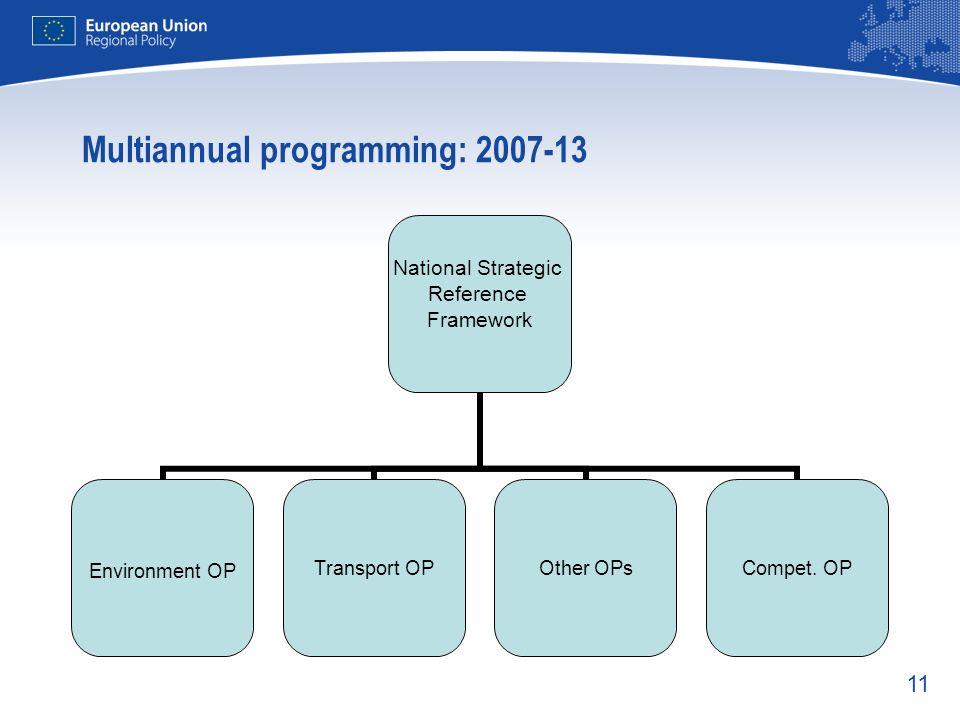 11 Multiannual programming: 2007-13
