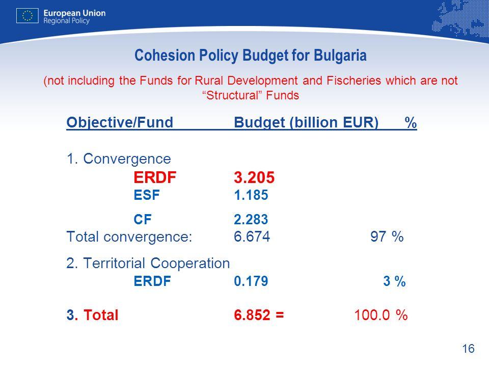 16 Objective/FundBudget (billion EUR) % 1. Convergence ERDF3.205 ESF1.185 CF2.283 Total convergence:6.674 97 % 2. Territorial Cooperation ERDF 0.179 3