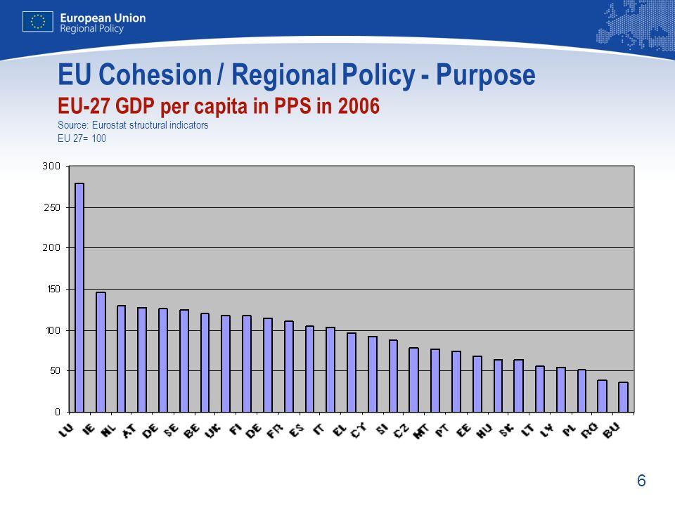 6 EU Cohesion / Regional Policy - Purpose EU-27 GDP per capita in PPS in 2006 Source: Eurostat structural indicators EU 27= 100
