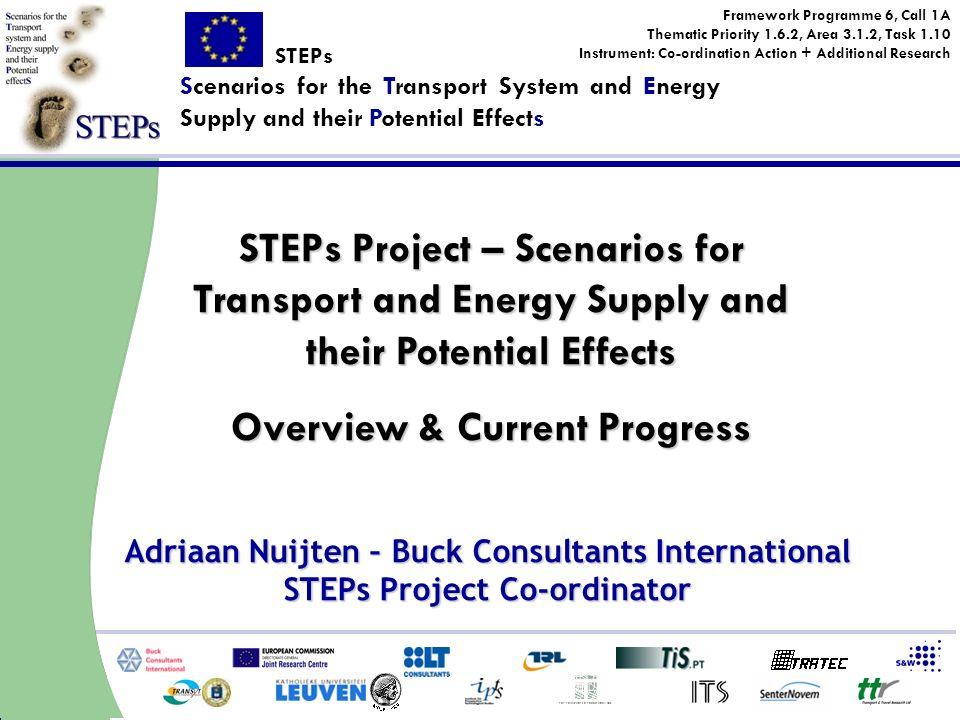 Adriaan Nuijten Bratislava, March 2006Slide 14 Introduction (8) Scenario definition Policy dimension split into 4 policy packages:Policy dimension split into 4 policy packages: –No policy intervention (i.e.