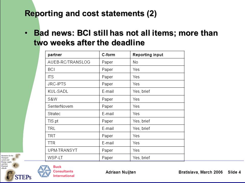 Adriaan Nuijten Bratislava, March 2006Slide 4 Reporting and cost statements (2) Bad news: BCI still has not all items; more than two weeks after the deadlineBad news: BCI still has not all items; more than two weeks after the deadline partnerC-formReporting input AUEB-RC/TRANSLOGPaperNo BCIPaperYes ITSPaperYes JRC-IPTSPaperYes KUL-SADLE-mailYes, brief S&WPaperYes SenterNovemPaperYes StratecE-mailYes TIS.ptPaperYes, brief TRLE-mailYes, brief TRTPaperYes TTRE-mailYes UPM-TRANSYTPaperYes WSP-LTPaperYes, brief