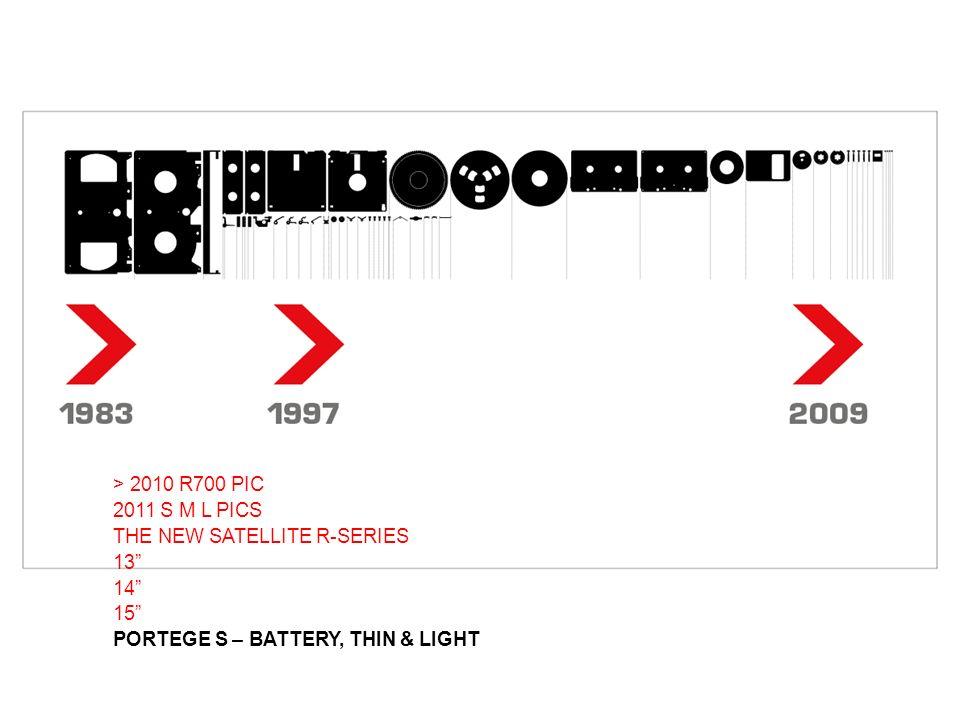 > 2010 R700 PIC 2011 S M L PICS THE NEW SATELLITE R-SERIES 13 14 15 PORTEGE S – BATTERY, THIN & LIGHT