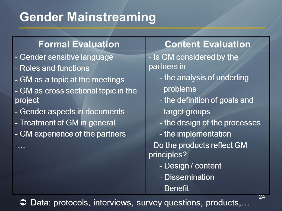 24 Gender Mainstreaming Formal EvaluationContent Evaluation - Gender sensitive language - Roles and functions - GM as a topic at the meetings - GM as cross sectional topic in the project - Gender aspects in documents - Treatment of GM in general - GM experience of the partners -… - Is GM considered by the partners in - the analysis of underling problems - the definition of goals and target groups - the design of the processes - the implementation - Do the products reflect GM principles.