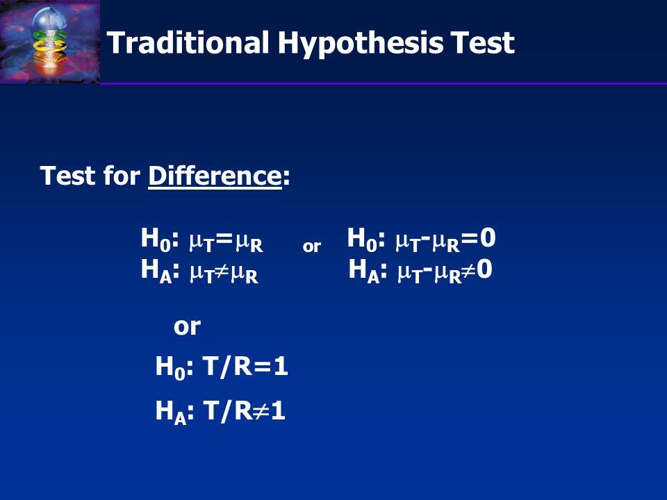 Equivalence & Non-inferiority Test