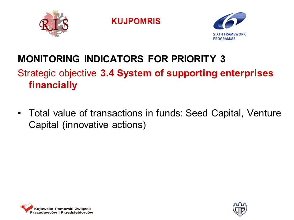 KUJPOMRIS MONITORING INDICATORS FOR PRIORITY 3 Strategic objective 3.4 System of supporting enterprises financially Total value of transactions in fun