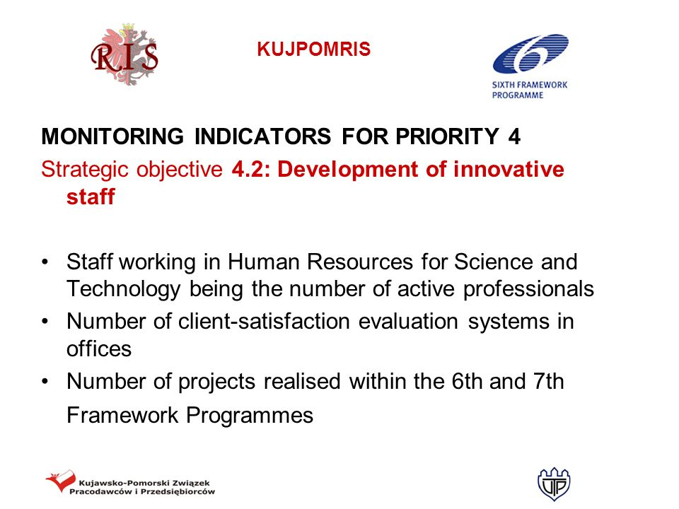 KUJPOMRIS MONITORING INDICATORS FOR PRIORITY 4 Strategic objective 4.2: Development of innovative staff Staff working in Human Resources for Science a