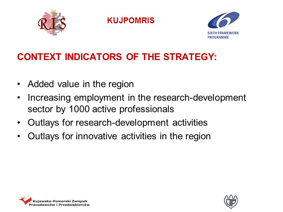 KUJPOMRIS CONTEXT INDICATORS OF THE STRATEGY: Added value in the region Increasing employment in the research-development sector by 1000 active profes