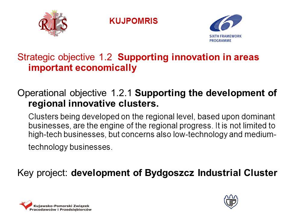 KUJPOMRIS Priority 3 PRO-INNOVATIVE BUSINESS ENVIRONMENT (2) Strategic objective 3.3.