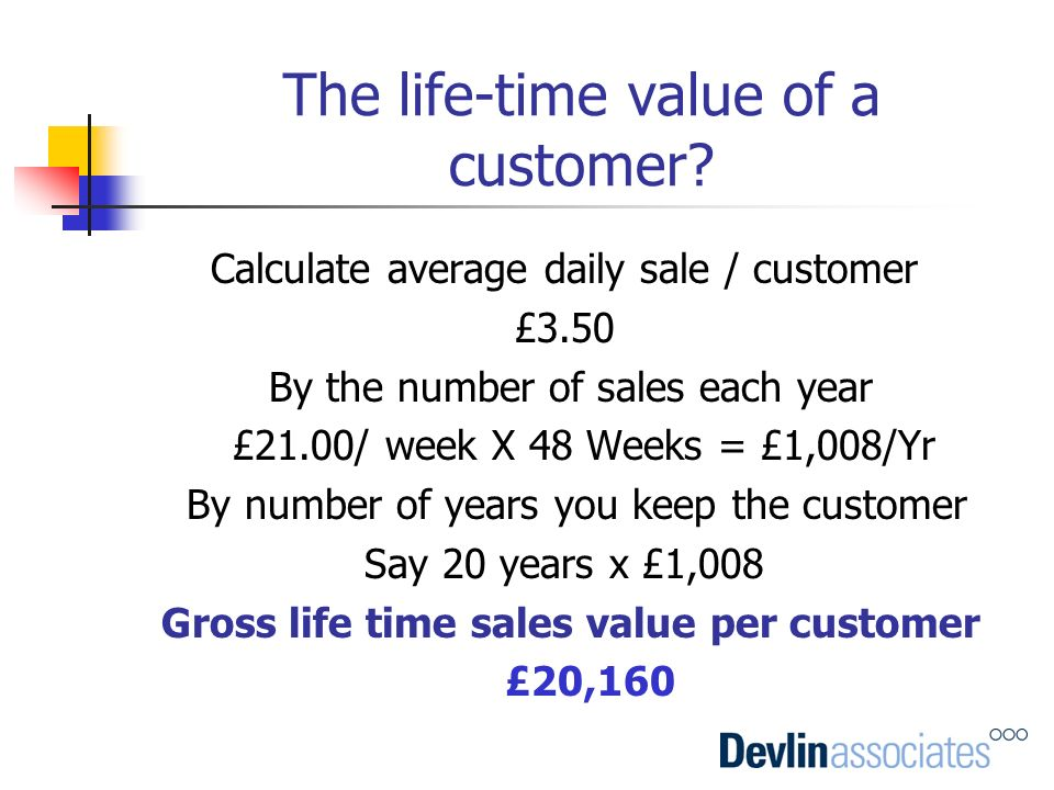 The life-time value of a customer? Calculate average daily sale / customer £3.50 By the number of sales each year £21.00/ week X 48 Weeks = £1,008/Yr