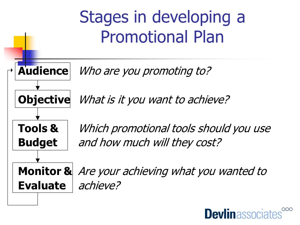 Stages in developing a Promotional Plan AudienceWho are you promoting to? ObjectiveWhat is it you want to achieve? Tools &Which promotional tools shou