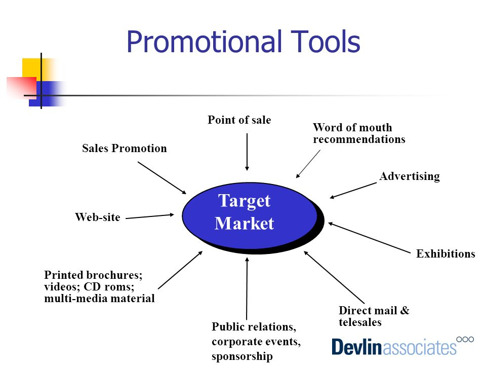 Promotional Tools Printed brochures; videos; CD roms; multi-media material Advertising Public relations, corporate events, sponsorship Exhibitions Tar